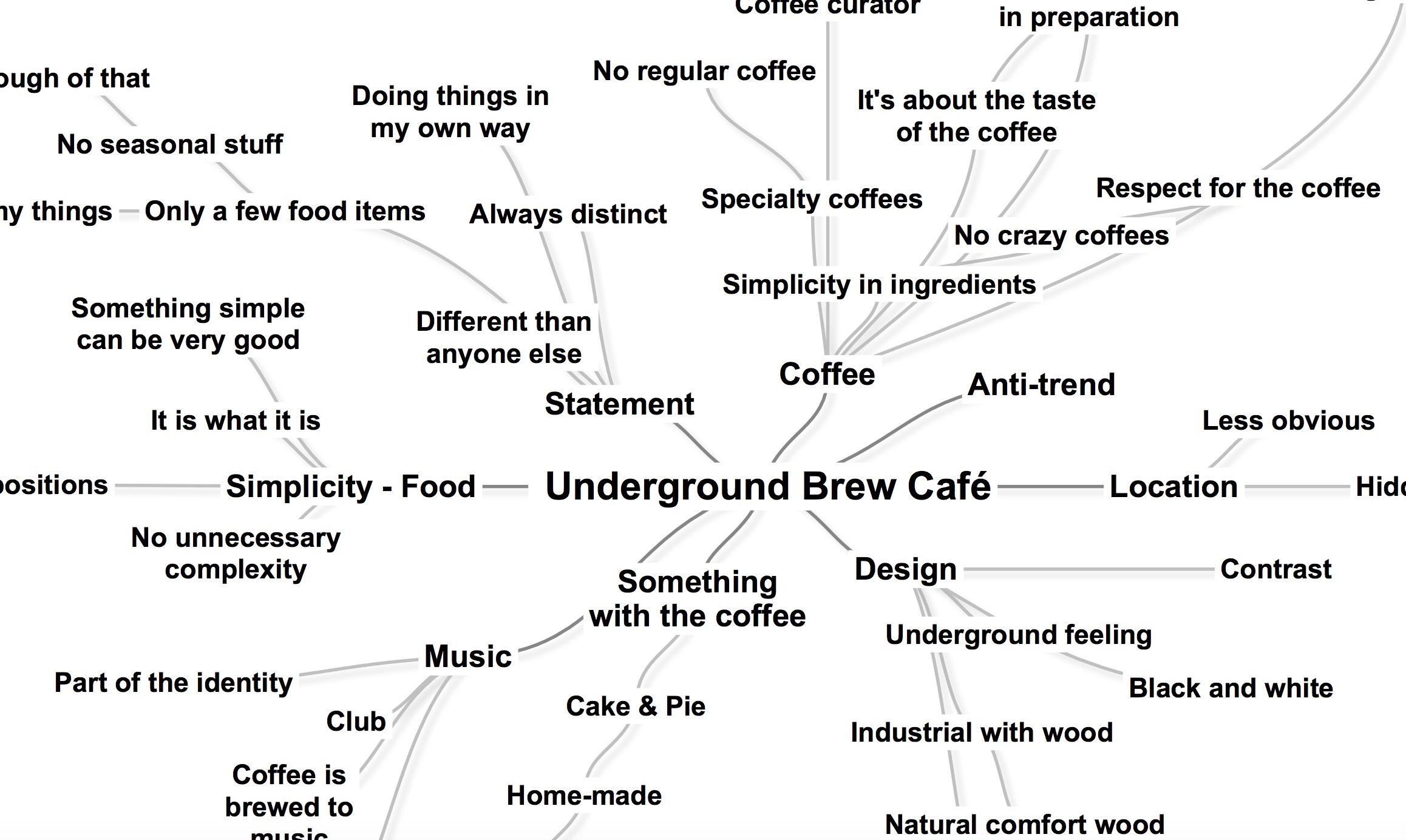 Hospitality Strategy Café