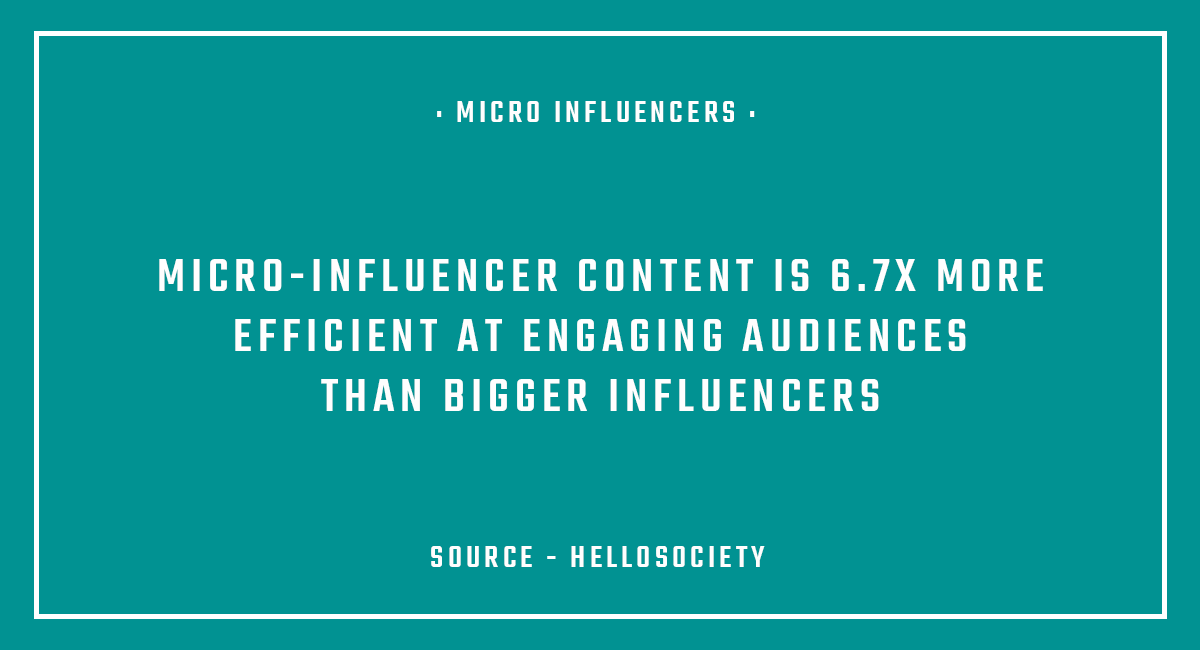 Micro-Influencers for hotels, restaurants, cafés 2 - Tremento Hospitality Advertising