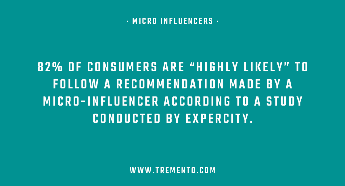 Micro-Influencers for hotels, restaurants, cafés - Tremento Hospitality Advertising