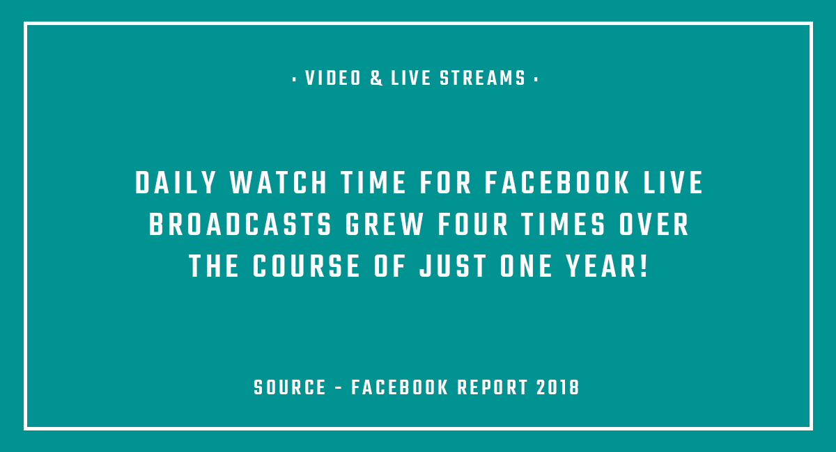 2019 trends - video and live streams for hotels, restaurants, cafés - Tremento Hospitality Advertising